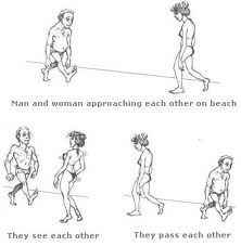 Male and female body language at the beach